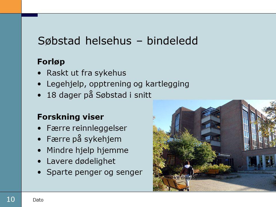10 Dato Søbstad helsehus – bindeledd Forløp Raskt ut fra sykehus Legehjelp, opptrening og kartlegging 18 dager på Søbstad i snitt Forskning viser Færr