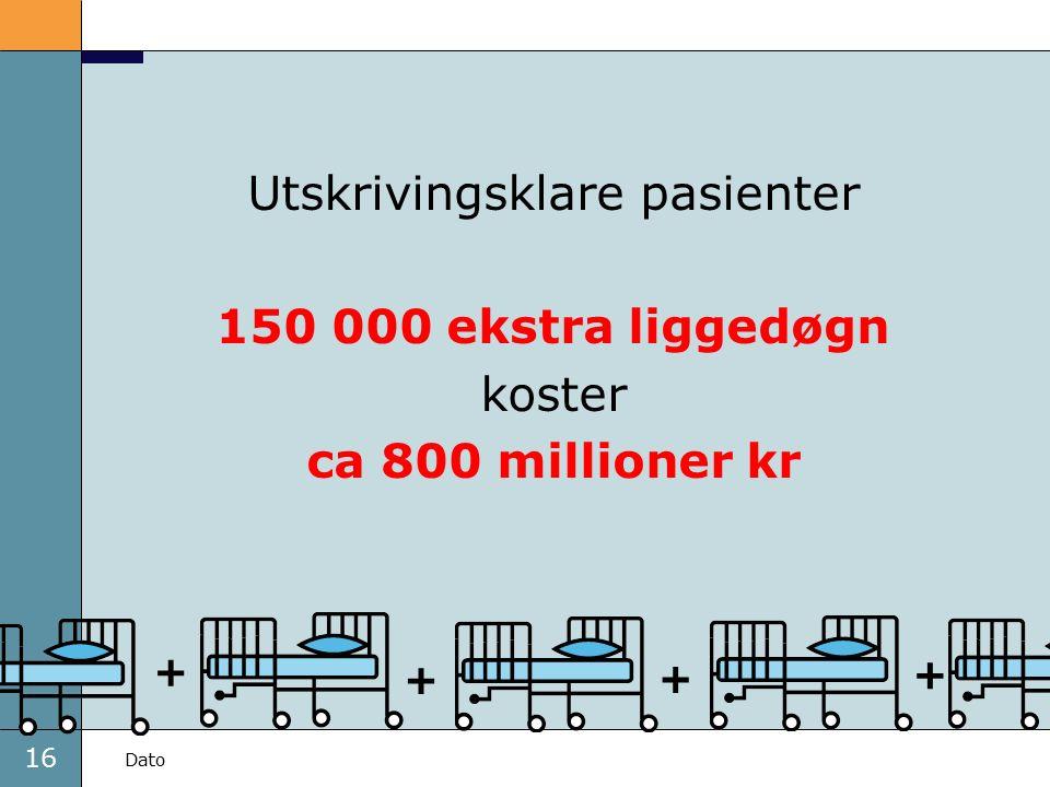 16 Dato Utskrivingsklare pasienter 150 000 ekstra liggedøgn koster ca 800 millioner kr + + + +
