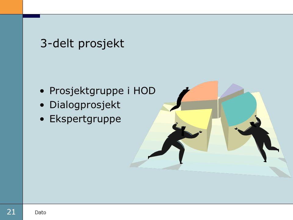 21 Dato 3-delt prosjekt Prosjektgruppe i HOD Dialogprosjekt Ekspertgruppe