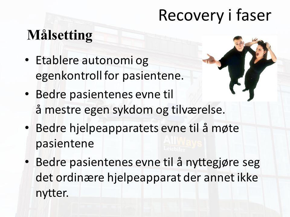 Recovery i faser Utforske, prøve og feile og prøve igjen – holde ut.