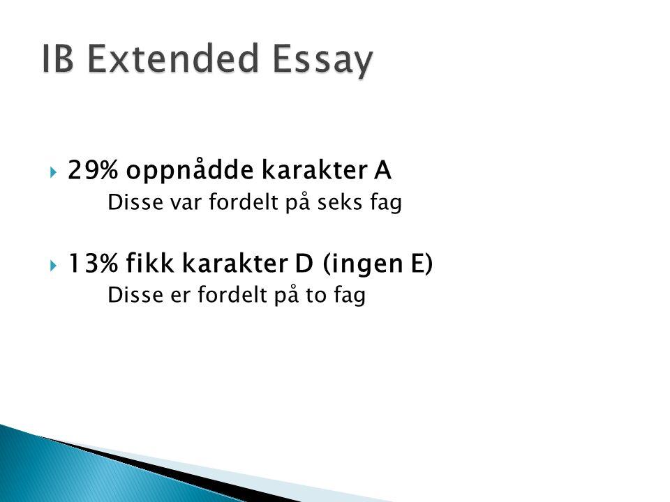 29% oppnådde karakter A Disse var fordelt på seks fag  13% fikk karakter D (ingen E) Disse er fordelt på to fag