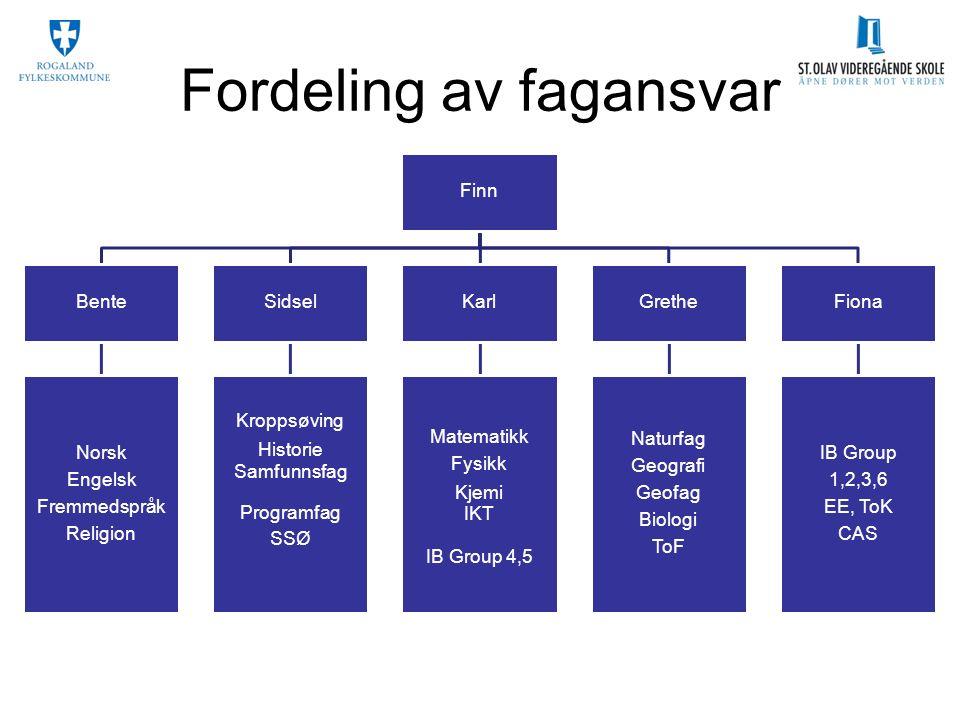 ÅRETS INNSØKING SØKERTALL OG POENGGRENSER