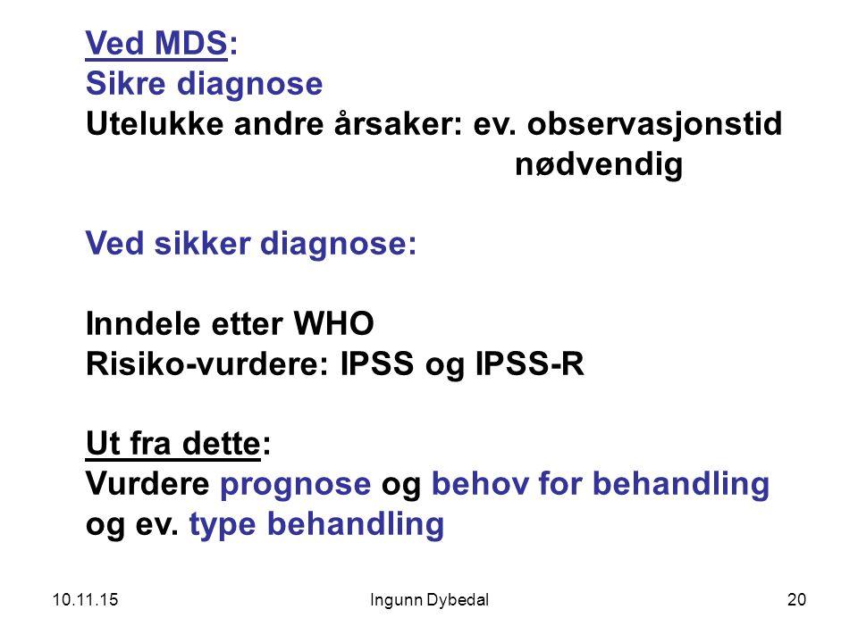 10.11.15Ingunn Dybedal20 Ved MDS: Sikre diagnose Utelukke andre årsaker: ev. observasjonstid nødvendig Ved sikker diagnose: Inndele etter WHO Risiko-v