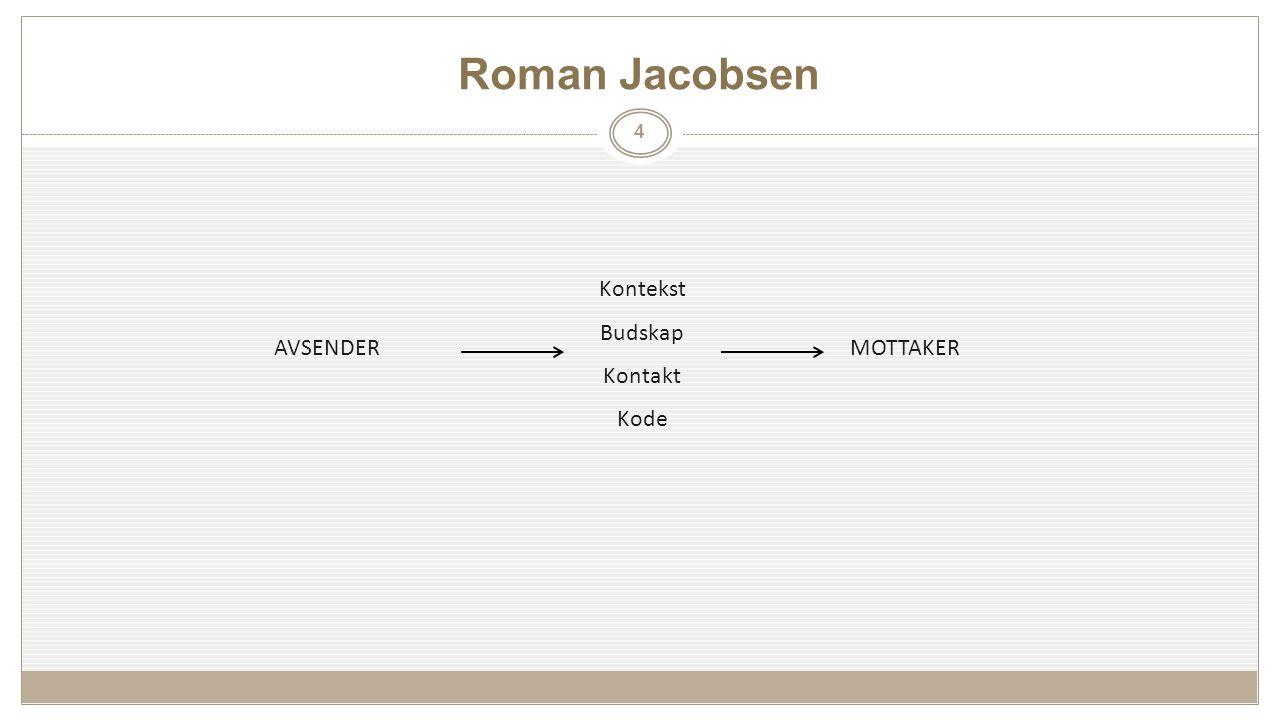 Roman Jacobsen 4 1 MOTTAKERAVSENDER Kontekst Budskap Kontakt Kode