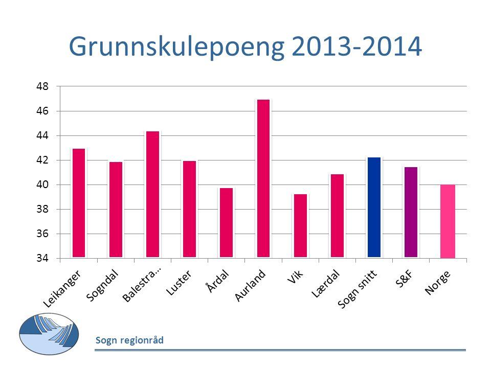 Grunnskulepoeng 2013-2014 Sogn regionråd