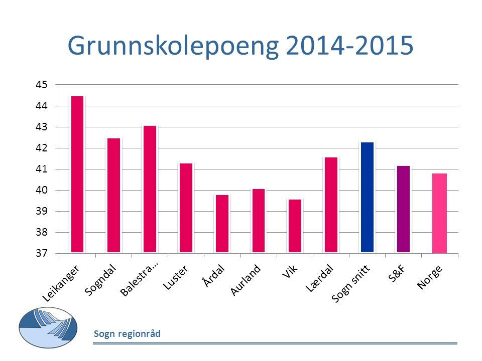 Grunnskolepoeng 2014-2015 Sogn regionråd