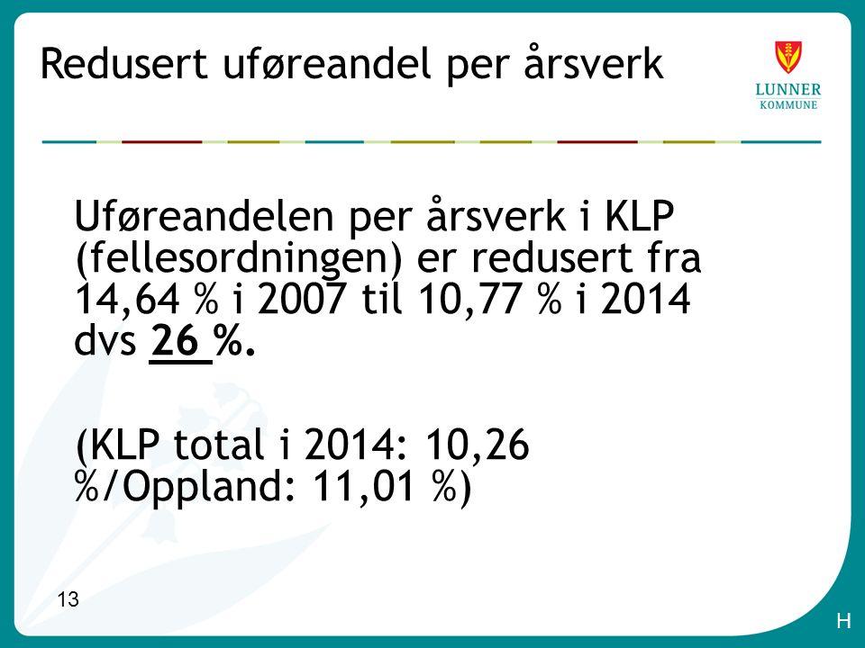 13 Redusert uføreandel per årsverk Uføreandelen per årsverk i KLP (fellesordningen) er redusert fra 14,64 % i 2007 til 10,77 % i 2014 dvs 26 %.