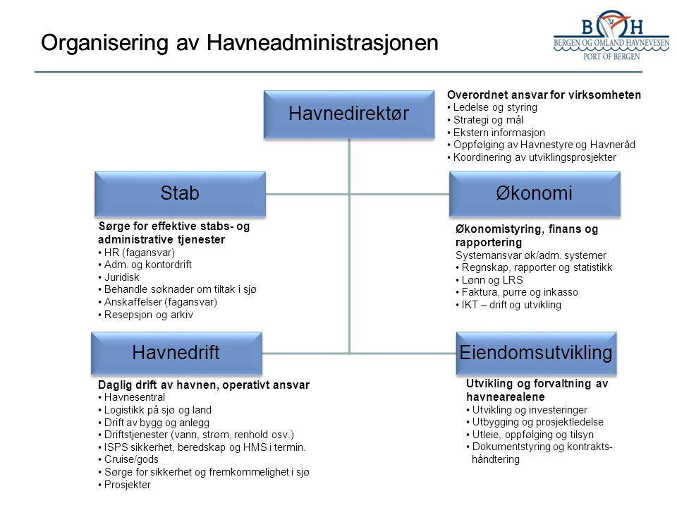 Havnedirektør - Stillinger Havnedirektør Inge Tangerås