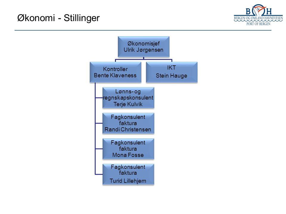 Eiendomsutvikling - Stillinger Leder eiendomsutvikling Sverre R.