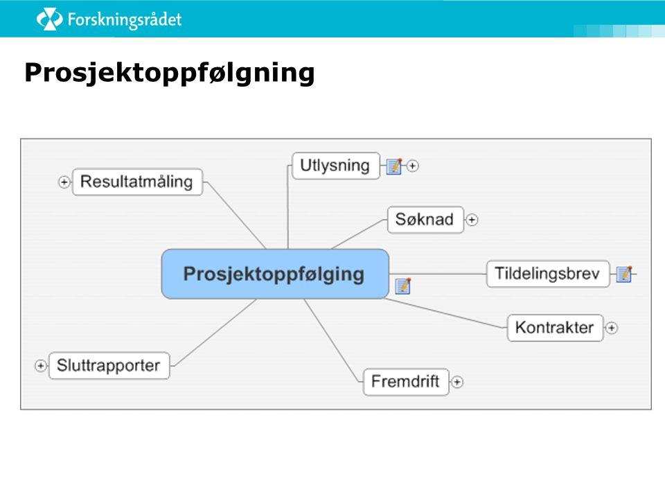 Prosjektoppfølgning