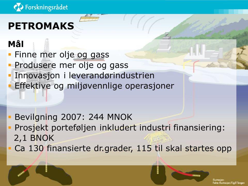 PETROMAKS Mål  Finne mer olje og gass  Produsere mer olje og gass  Innovasjon i leverandørindustrien  Effektive og miljøvennlige operasjoner  Bevilgning 2007: 244 MNOK  Prosjekt porteføljen inkludert industri finansiering: 2,1 BNOK  Ca 130 finansierte dr.grader, 115 til skal startes opp