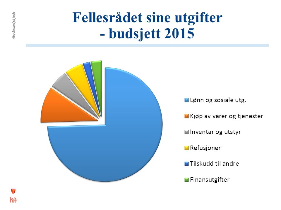 Fellesrådet sine utgifter - budsjett 2015