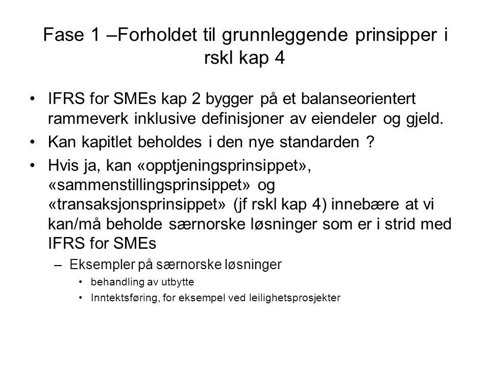 Fase 1 –Forholdet til grunnleggende prinsipper i rskl kap 4 IFRS for SMEs kap 2 bygger på et balanseorientert rammeverk inklusive definisjoner av eiendeler og gjeld.