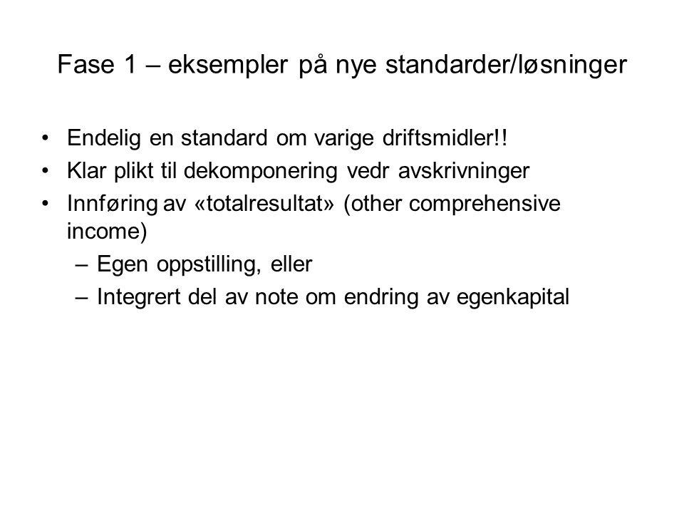 Fase 1 – eksempler på nye standarder/løsninger Endelig en standard om varige driftsmidler!.