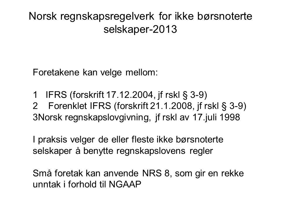 Fase 1- mulig hovedinntrykk Fremstår først og fremst som en opprydning i dagens norske regelverk Svært få nye løsninger,,??