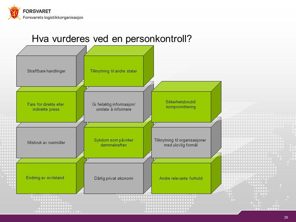 26 Hva vurderes ved en personkontroll.