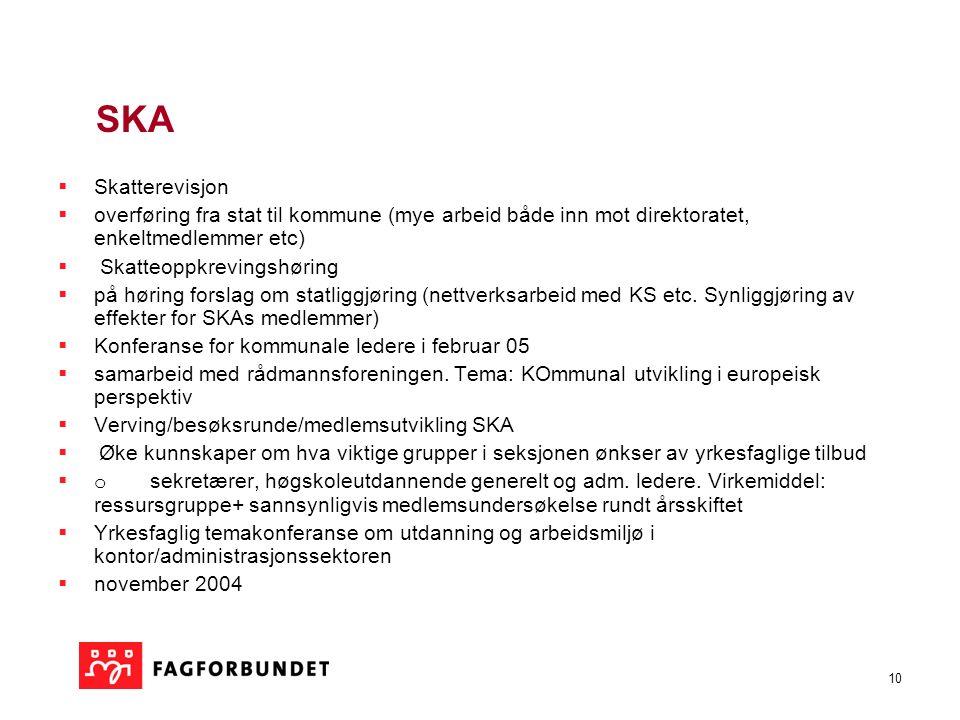10 SKA  Skatterevisjon  overføring fra stat til kommune (mye arbeid både inn mot direktoratet, enkeltmedlemmer etc)  Skatteoppkrevingshøring  på h