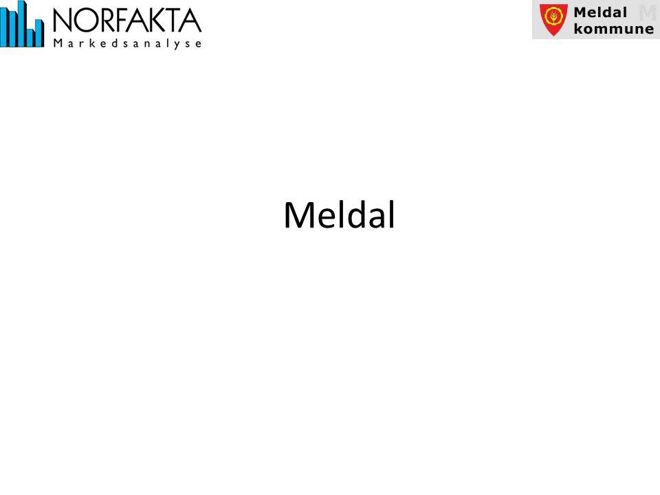 Meldal