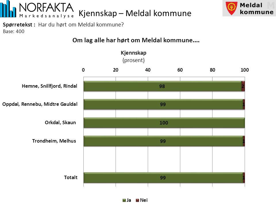 Kjennskap – Meldal kommune Spørretekst : Har du hørt om Meldal kommune.
