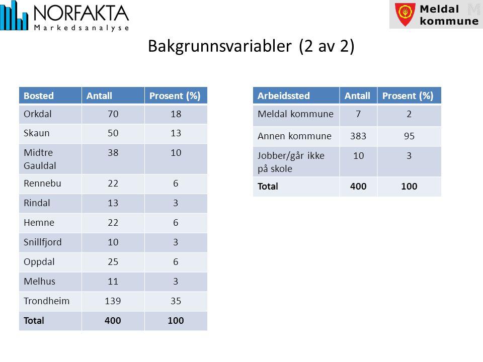 Kjennskap – Storås Spørretekst : Har du hørt om stedet Storås.