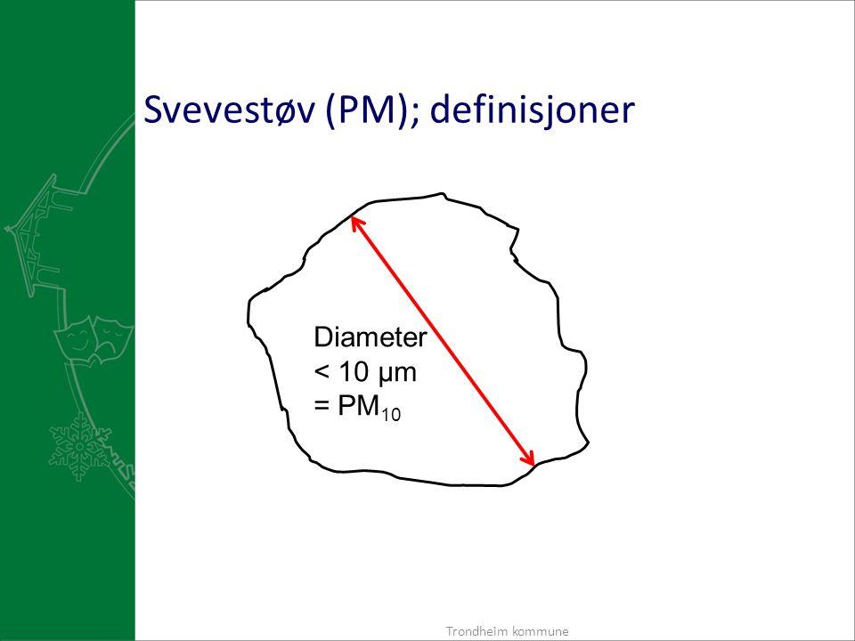 Svevestøv (PM); definisjoner Trondheim kommune Diameter < 10 µm = PM 10