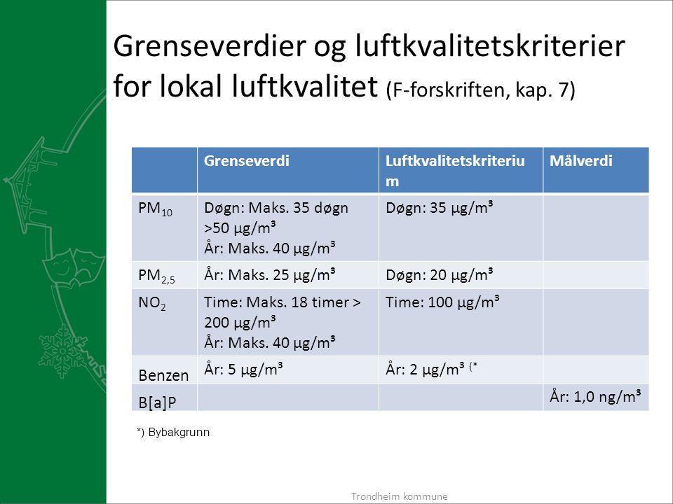 Grenseverdier og luftkvalitetskriterier for lokal luftkvalitet (F-forskriften, kap.