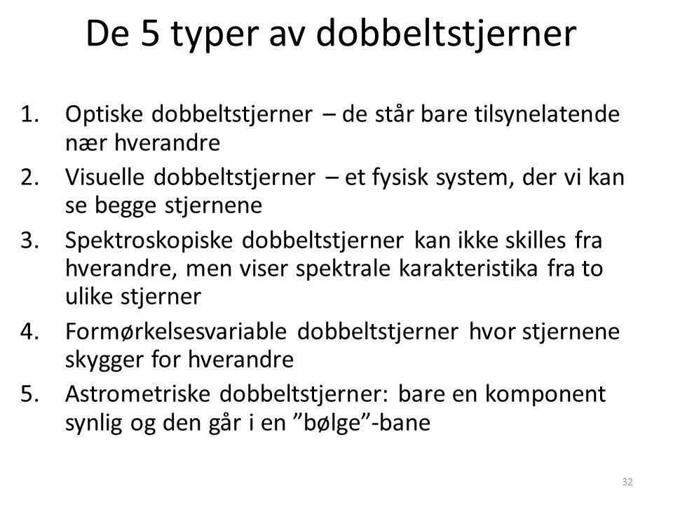 32 De 5 typer av dobbeltstjerner 1.Optiske dobbeltstjerner – de står bare tilsynelatende nær hverandre 2.Visuelle dobbeltstjerner – et fysisk system,