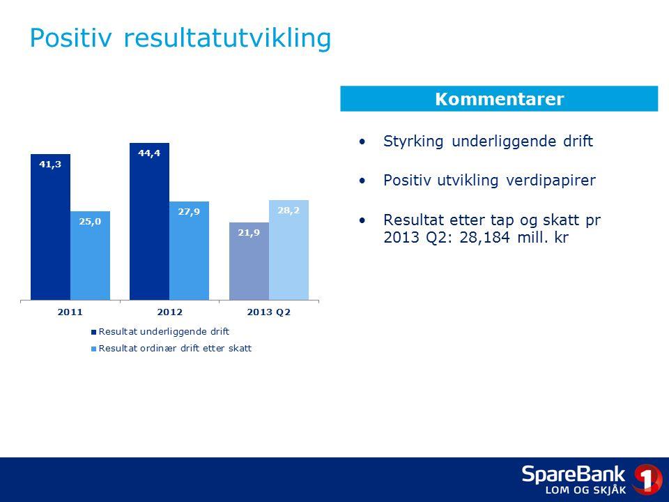 Positiv resultatutvikling Styrking underliggende drift Positiv utvikling verdipapirer Resultat etter tap og skatt pr 2013 Q2: 28,184 mill.