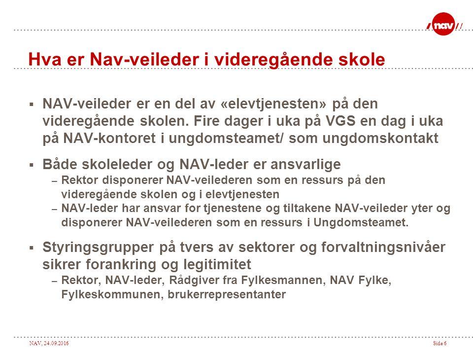 NAV, 24.09.2016Side 6 Hva er Nav-veileder i videregående skole  NAV-veileder er en del av «elevtjenesten» på den videregående skolen.