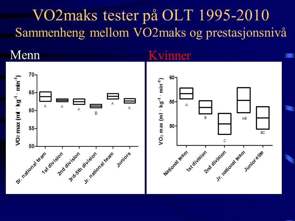 VO2maks tester på OLT 1995-2010 Sammenheng mellom VO2maks og prestasjonsnivå Menn Kvinner