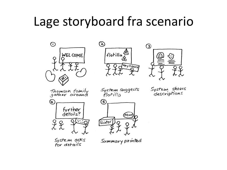 Lage storyboard fra scenario
