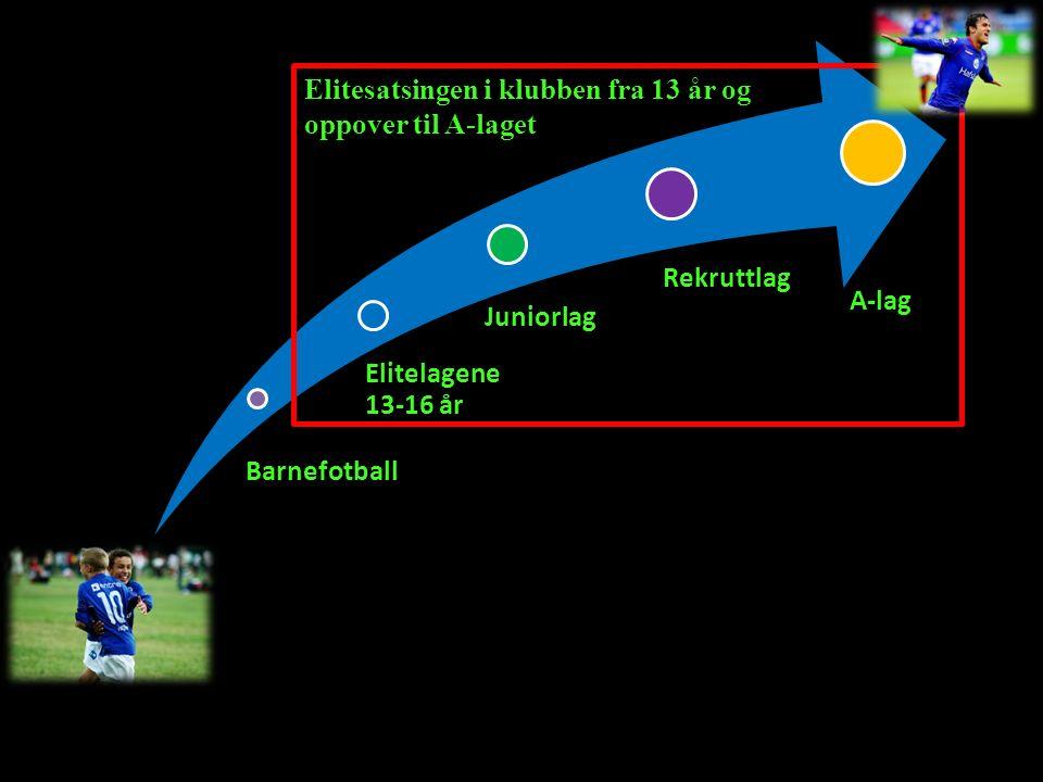Barnefotball Elitelagene 13-16 år Juniorlag Rekruttlag A-lag Elitesatsingen i klubben fra 13 år og oppover til A-laget