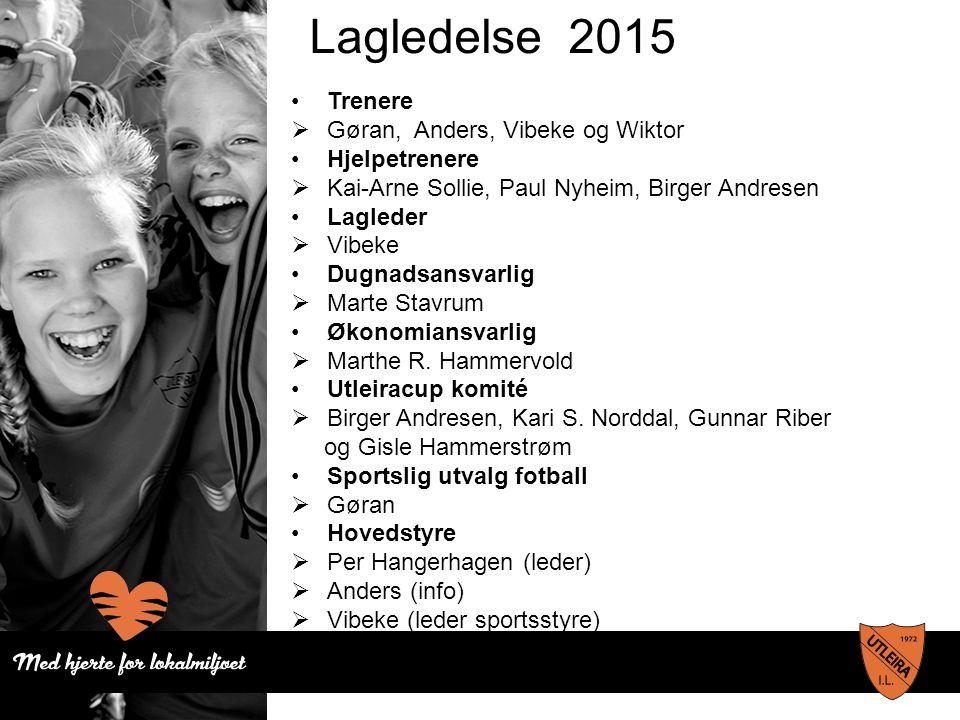 Lagledelse 2015 Trenere  Gøran, Anders, Vibeke og Wiktor Hjelpetrenere  Kai-Arne Sollie, Paul Nyheim, Birger Andresen Lagleder  Vibeke Dugnadsansva