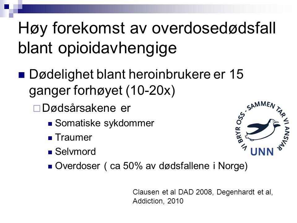 Høy forekomst av overdosedødsfall blant opioidavhengige Dødelighet blant heroinbrukere er 15 ganger forhøyet (10-20x)  Dødsårsakene er Somatiske sykdommer Traumer Selvmord Overdoser ( ca 50% av dødsfallene i Norge) Clausen et al DAD 2008, Degenhardt et al, Addiction, 2010