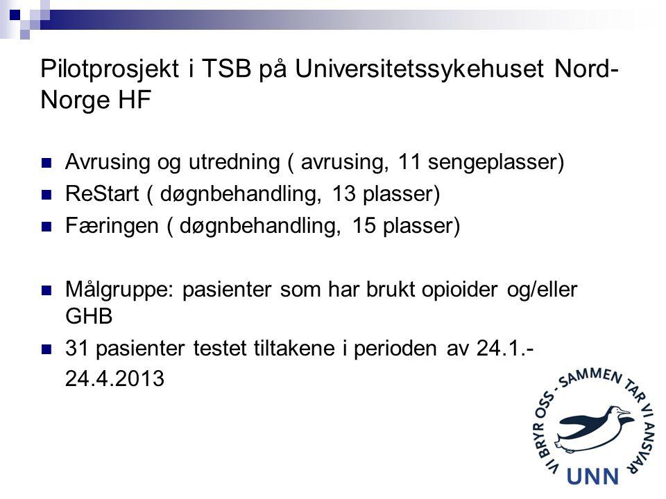 Pilotprosjekt i TSB på Universitetssykehuset Nord- Norge HF Avrusing og utredning ( avrusing, 11 sengeplasser) ReStart ( døgnbehandling, 13 plasser) Færingen ( døgnbehandling, 15 plasser) Målgruppe: pasienter som har brukt opioider og/eller GHB 31 pasienter testet tiltakene i perioden av 24.1.- 24.4.2013