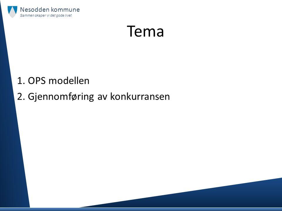 Nesodden kommune Sammen skaper vi det gode livet 1. OPS modellen 2. Gjennomføring av konkurransen Tema