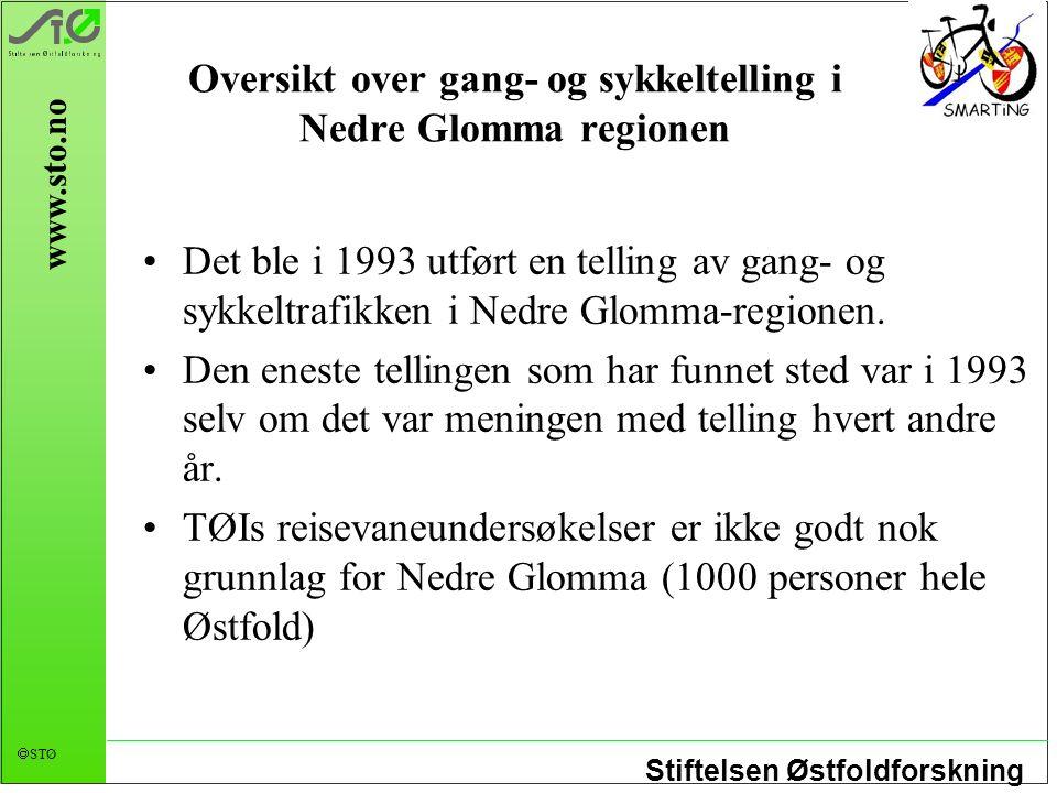 Stiftelsen Østfoldforskning  STØ www.sto.no Oversikt over gang- og sykkeltelling i Nedre Glomma regionen Det ble i 1993 utført en telling av gang- og sykkeltrafikken i Nedre Glomma-regionen.