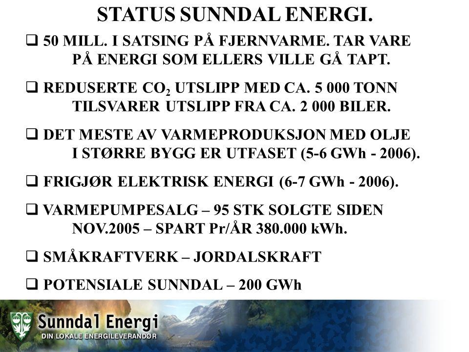 STATUS SUNNDAL ENERGI.  50 MILL. I SATSING PÅ FJERNVARME.