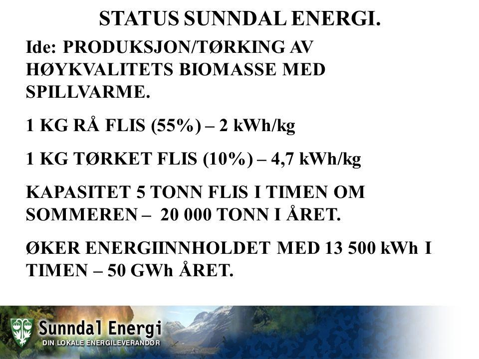 STATUS SUNNDAL ENERGI. Ide: PRODUKSJON/TØRKING AV HØYKVALITETS BIOMASSE MED SPILLVARME.