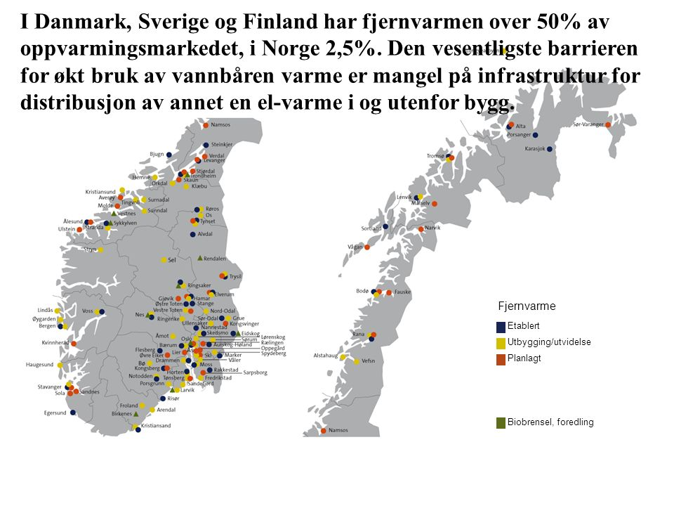 Utbygging/utvidelse Etablert Planlagt Biobrensel, foredling Fjernvarme I Danmark, Sverige og Finland har fjernvarmen over 50% av oppvarmingsmarkedet, i Norge 2,5%.