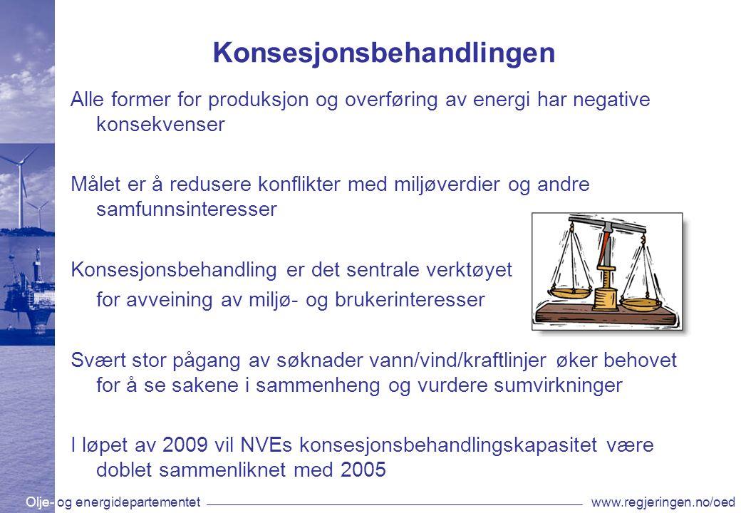 Olje- og energidepartementetwww.regjeringen.no/oed Konsesjonsbehandlingen Alle former for produksjon og overføring av energi har negative konsekvenser Målet er å redusere konflikter med miljøverdier og andre samfunnsinteresser Konsesjonsbehandling er det sentrale verktøyet for avveining av miljø- og brukerinteresser Svært stor pågang av søknader vann/vind/kraftlinjer øker behovet for å se sakene i sammenheng og vurdere sumvirkninger I løpet av 2009 vil NVEs konsesjonsbehandlingskapasitet være doblet sammenliknet med 2005