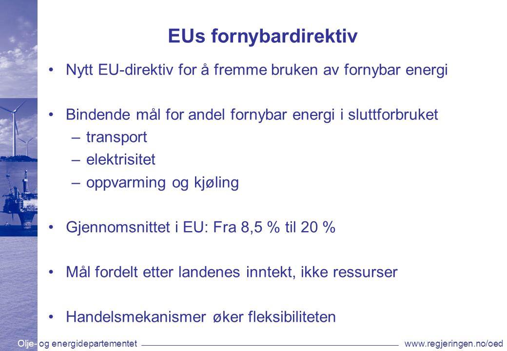 Olje- og energidepartementetwww.regjeringen.no/oed EUs fornybardirektiv Nytt EU-direktiv for å fremme bruken av fornybar energi Bindende mål for andel fornybar energi i sluttforbruket –transport –elektrisitet –oppvarming og kjøling Gjennomsnittet i EU: Fra 8,5 % til 20 % Mål fordelt etter landenes inntekt, ikke ressurser Handelsmekanismer øker fleksibiliteten