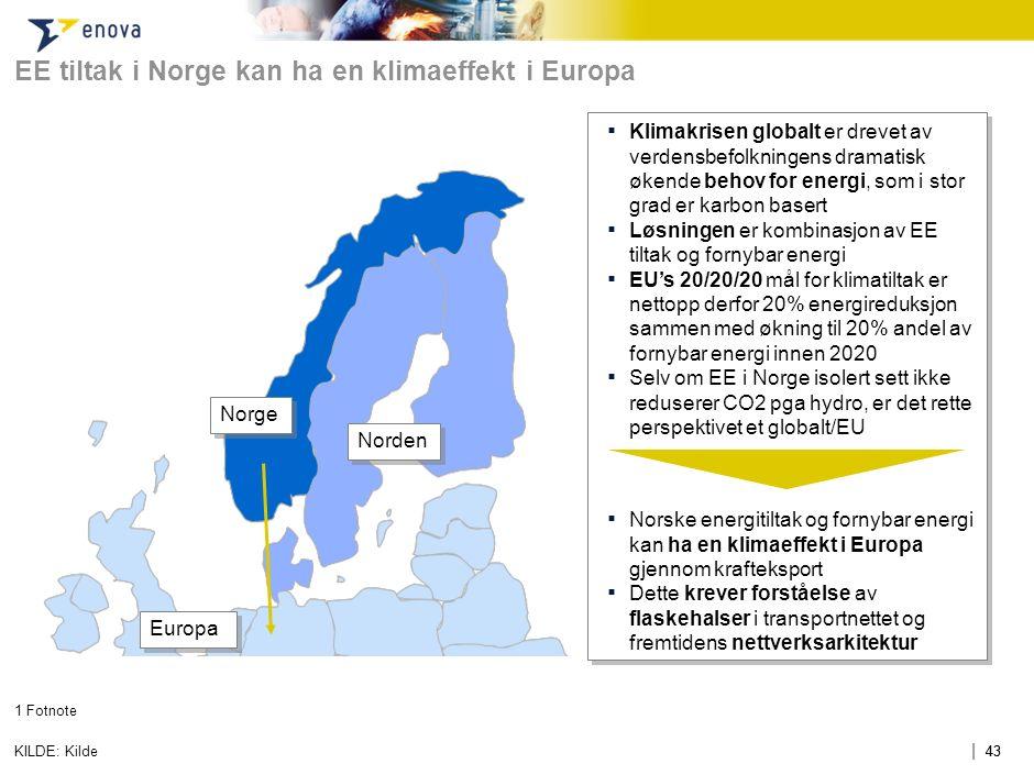 | 43 1 Fotnote KILDE: Kilde EE tiltak i Norge kan ha en klimaeffekt i Europa ▪ Klimakrisen globalt er drevet av verdensbefolkningens dramatisk økende