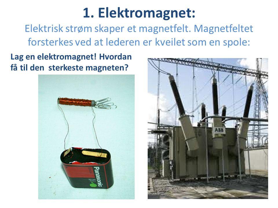 1. Elektromagnet: Elektrisk strøm skaper et magnetfelt.