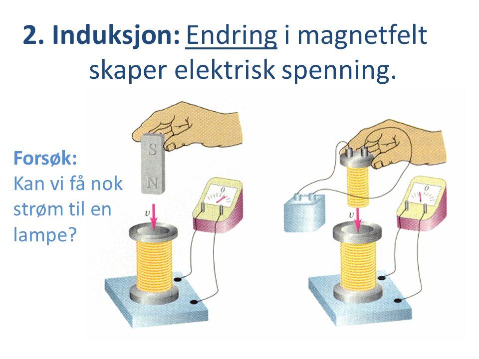 2. Induksjon: Endring i magnetfelt skaper elektrisk spenning.