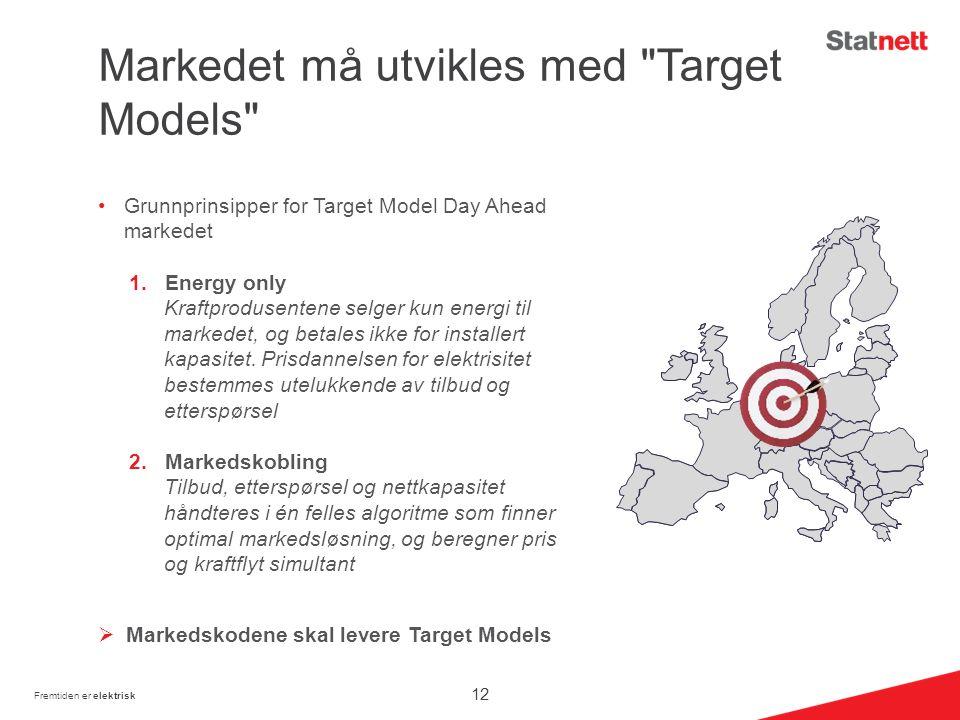 Markedet må utvikles med Target Models Grunnprinsipper for Target Model Day Ahead markedet 1.Energy only Kraftprodusentene selger kun energi til markedet, og betales ikke for installert kapasitet.