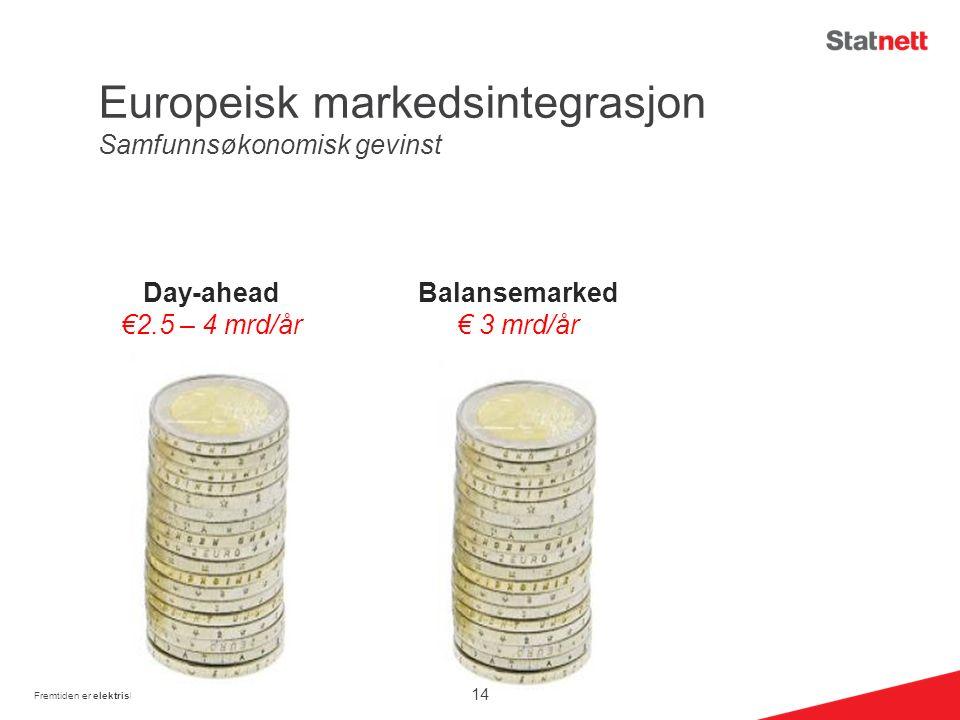 Europeisk markedsintegrasjon Samfunnsøkonomisk gevinst Fremtiden er elektrisk Day-ahead €2.5 – 4 mrd/år Balansemarked € 3 mrd/år 14