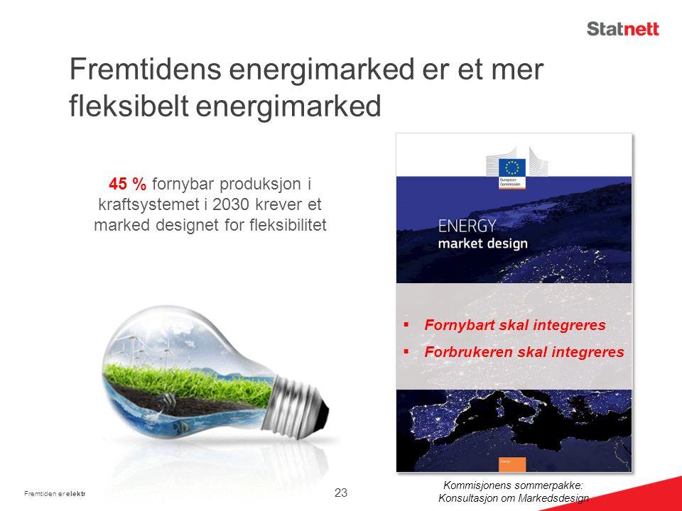 Fremtidens energimarked er et mer fleksibelt energimarked Fremtiden er elektrisk 45 % fornybar produksjon i kraftsystemet i 2030 krever et marked designet for fleksibilitet  Fornybart skal integreres  Forbrukeren skal integreres Kommisjonens sommerpakke: Konsultasjon om Markedsdesign 23