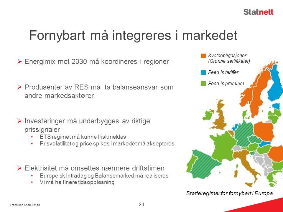 Fornybart må integreres i markedet  Energimix mot 2030 må koordineres i regioner  Produsenter av RES må ta balanseansvar som andre markedsaktører  Investeringer må underbygges av riktige prissignaler ETS regimet må kunne friskmeldes Prisvolatilitet og price spikes i markedet må aksepteres  Elektrisitet må omsettes nærmere driftstimen Europeisk Intradag og Balansemarked må realiseres Vi må ha finere tidsoppløsning Fremtiden er elektrisk Kvoteobligasjoner (Grønne sertifikater) Feed-in tariffer Feed-in premium Støtteregimer for fornybart i Europa 24