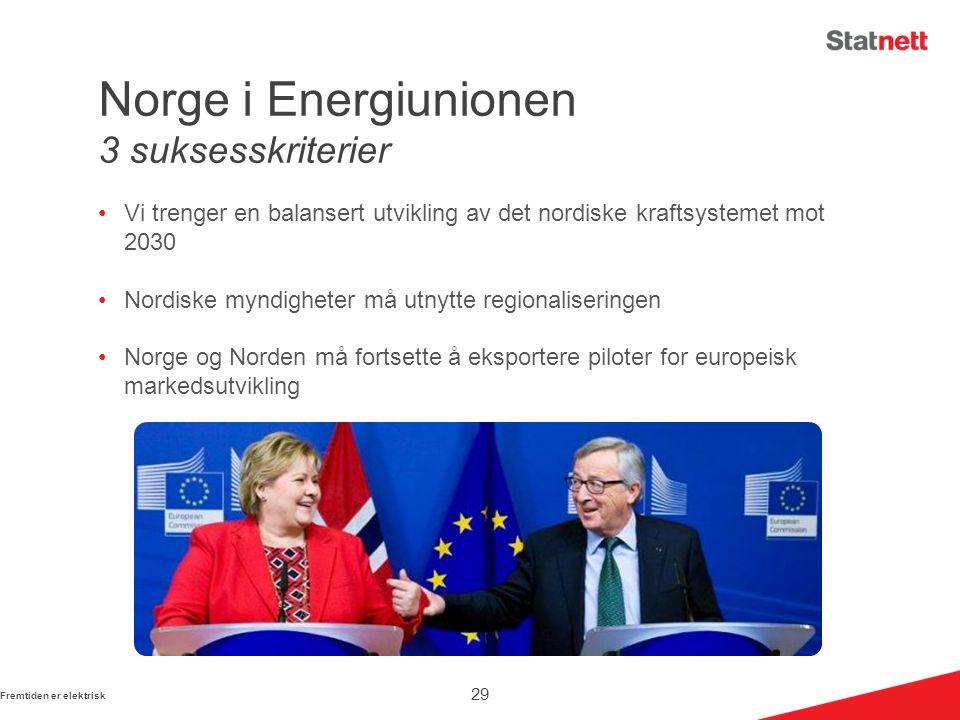 Norge i Energiunionen 3 suksesskriterier Vi trenger en balansert utvikling av det nordiske kraftsystemet mot 2030 Nordiske myndigheter må utnytte regionaliseringen Norge og Norden må fortsette å eksportere piloter for europeisk markedsutvikling 29 Fremtiden er elektrisk